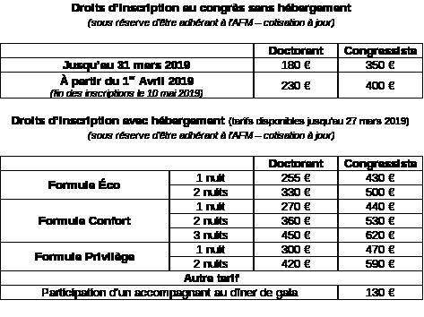 Droits d'inscription